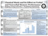 Classical Music and Its Effects on Verbal and Nonverbal Memory Performance
