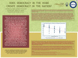 Does Democracy in the Home Create Democracy in the Nation?